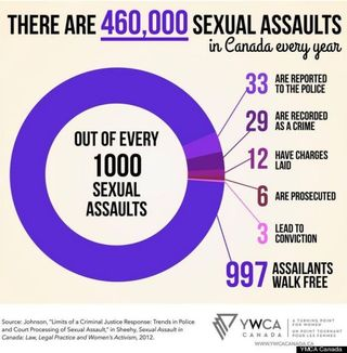 SEXUAL-ASSAULT-CANADA-570